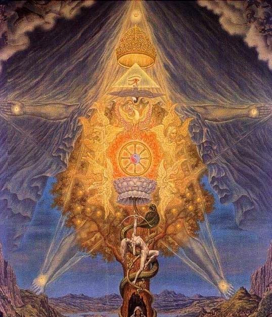Hermetism
