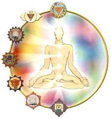 Sisteme de Dezvoltare Spirituala