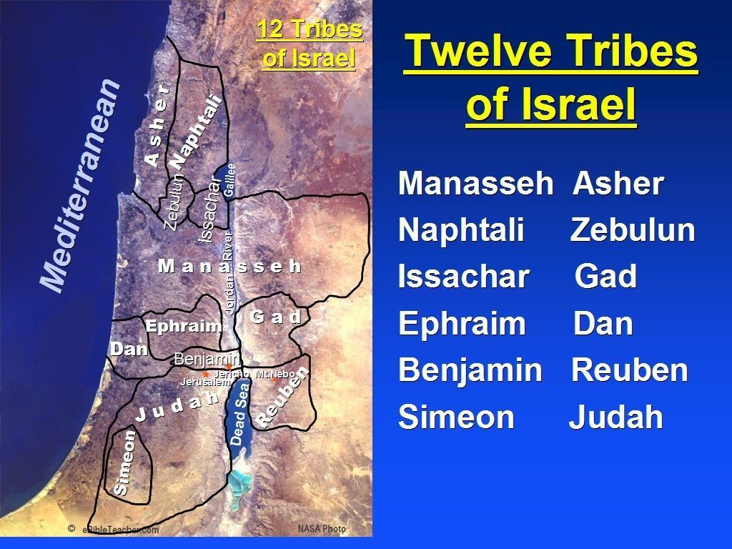 Triburi Israel