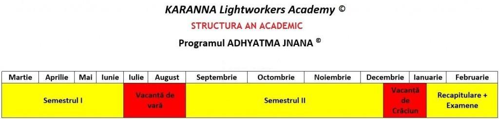 Programul ADHYATMA JNANA2