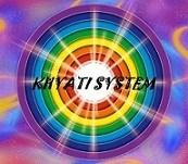 Sistemul Khyati2 Initieri Karanna © - Sisteme Energetice
