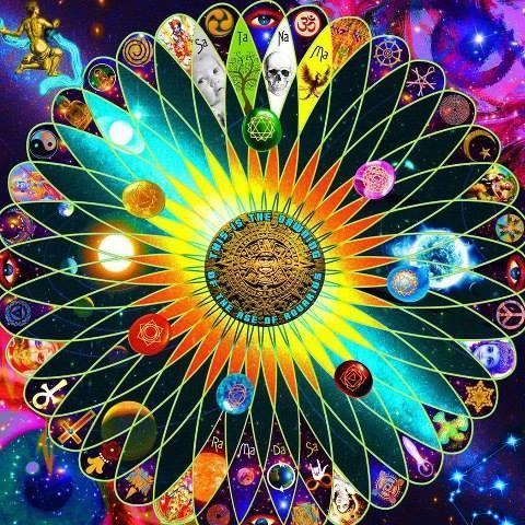 Evolutia Spirituala