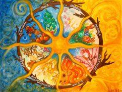 Litha 2 31 Octombrie – Traditiile Sabatului Samhain